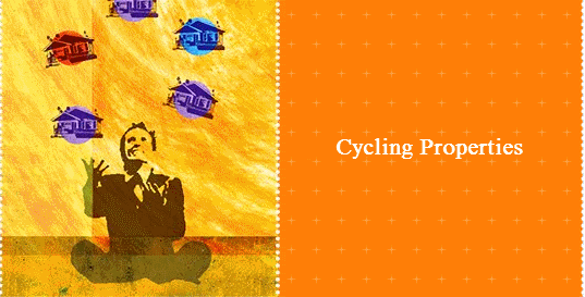 Cycling Properties